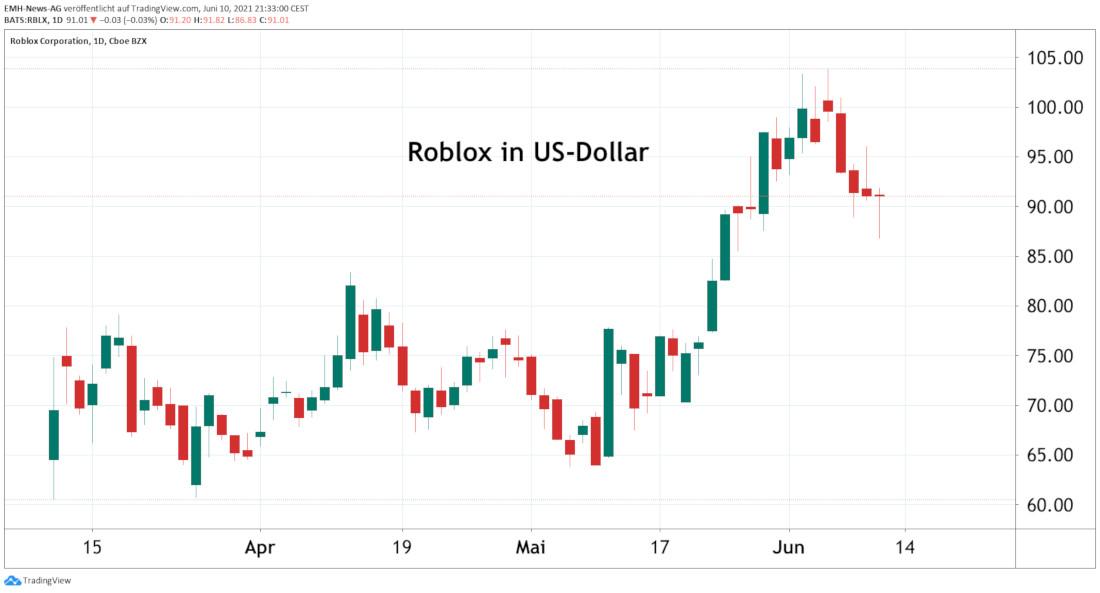 Roblox Corp.